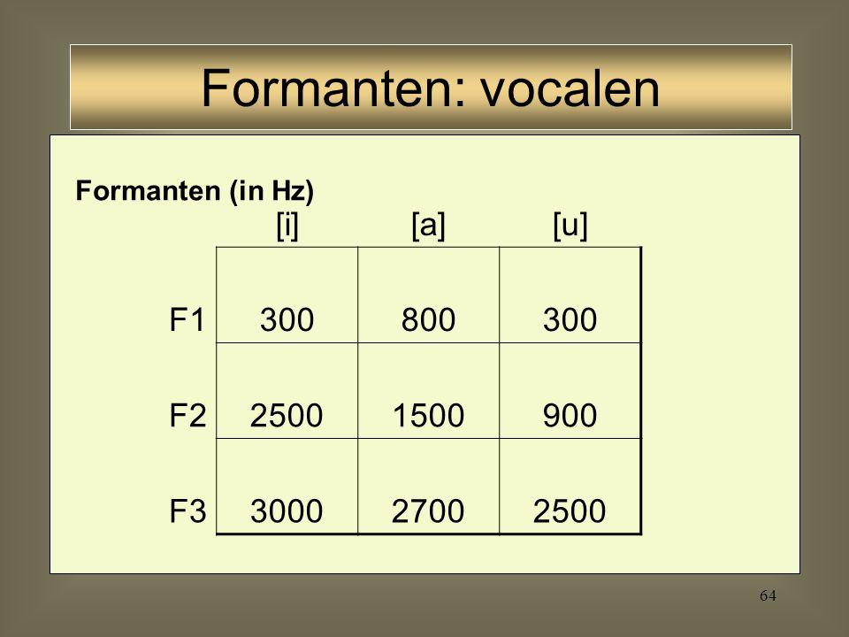 Formanten: vocalen [i] [a] [u] F1 300 800 F2 2500 1500 900 F3 3000